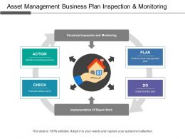 Asset Management Business Plan Inspection And Monitoring