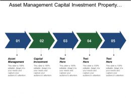 Asset Management Capital Investment Property Investment Supply Chain Cpb