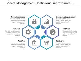 Asset Management Continuous Improvement Marketing Information System Sales Management Cpb