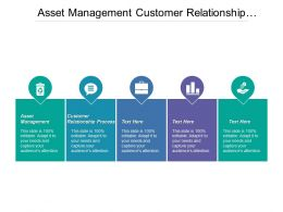 Asset Management Customer Relationship Process Performance Management Supply Chain Cpb