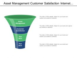 Asset Management Customer Satisfaction Internet Marketing Employee Engagement Cpb