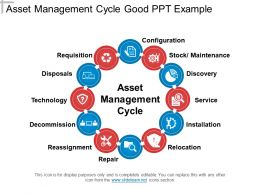 Asset Management Cycle Good Ppt Example