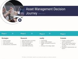 Asset Management Decision Journey Business Operations Analysis Examples Ppt Pictures