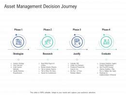 Asset Management Decision Journey Infrastructure Construction Planning And Management Ppt Grid