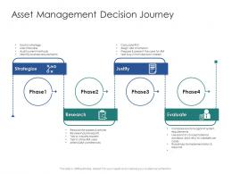 Asset Management Decision Journey Infrastructure Engineering Facility Management Ppt Topics