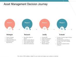 Asset Management Decision Journey Infrastructure Management Services Ppt Structure