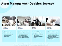 Asset Management Decision Journey Justify Ppt Powerpoint Presentation Samples
