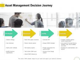 Asset Management Decision Journey Optimizing Infrastructure Using Modern Techniques Ppt Structure