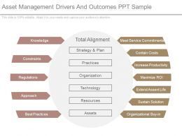 Asset Management Drivers And Outcomes Ppt Sample