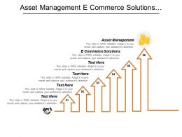 Asset Management E Commerce Solutions Customer Retention Business Communication