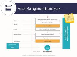 Asset Management Framework Business Operations Analysis Examples Ppt Summary