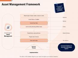 Asset Management Framework Ppt Powerpoint Presentation Icon Designs