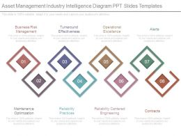 Asset Management Industry Intelligence Diagram Ppt Slides Templates