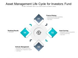 Asset Management Life Cycle For Investors Fund