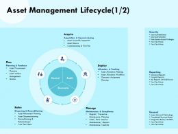 Asset Management Lifecycle Assignment Ppt Powerpoint Presentation Clipart Images