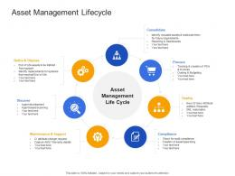 Asset Management Lifecycle Civil Infrastructure Construction Management Ppt Background