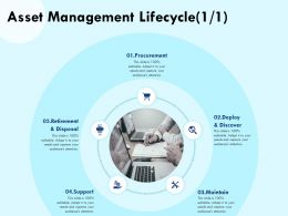 Asset Management Lifecycle Disposal Ppt Powerpoint Presentation Good