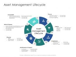 Asset Management Lifecycle Infrastructure Engineering Facility Management Ppt Ideas