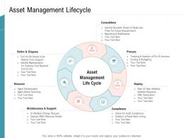 Asset Management Lifecycle Infrastructure Management Services Ppt Icons