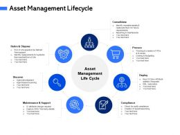 Asset Management Lifecycle M3057 Ppt Powerpoint Presentation Show
