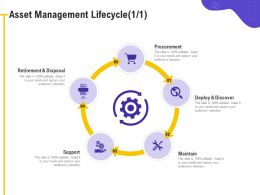 Asset Management Lifecycle Maintain M489 Ppt Powerpoint Presentation Summary Layout Ideas