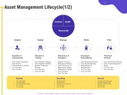 Asset Management Lifecycle Maintenance M490 Ppt Powerpoint Presentation Slides Ideas