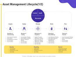 Asset Management Lifecycle Maintenance M490 Ppt Powerpoint Presentation Slides Ideas