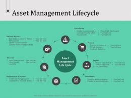 Asset Management Lifecycle N562 Ppt Powerpoint Presentation Deck