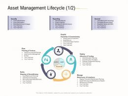 Asset Management Lifecycle Plan Business Operations Analysis Examples Ppt Background