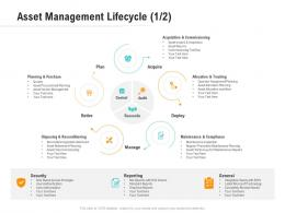 Asset Management Lifecycle Plan Optimizing Business Ppt Template