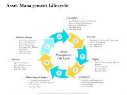 Asset Management Lifecycle Ppt Powerpoint Presentation Outline Slide