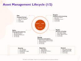 Asset Management Lifecycle Reconditioning M473 Ppt Powerpoint Presentation Outline Visuals