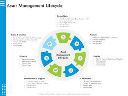Asset Management Lifecycle Restoration Ppt Powerpoint Presentation Outline Clipart