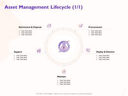Asset Management Lifecycle Retirement M472 Ppt Powerpoint Presentation Infographic Template Samples