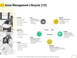 Asset Management Lifecycle Security Optimizing Infrastructure Using Modern Techniques Ppt Icons