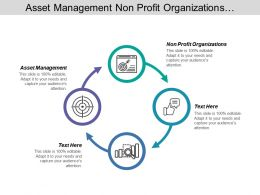 Asset Management Non Profit Organizations Leadership Style Facilities Planning Cpb