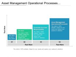 Asset Management Operational Processes Customer Success Responsibilities Performance Management Cpb