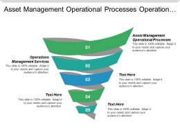 Asset Management Operational Processes It Operations Management Services Cpb