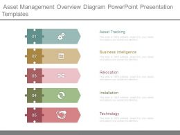 Asset Management Overview Diagram Powerpoint Presentation Templates