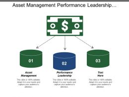 Asset Management Performance Leadership Problem Solving Method Partnership Marketing