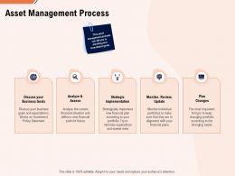 Asset Management Process Business Ppt Powerpoint Presentation Gallery Visual Aids