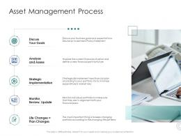 Asset Management Process Discuss Infrastructure Engineering Facility Management Ppt Topics