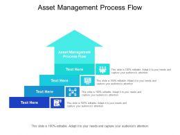 Asset Management Process Flow Ppt Powerpoint Presentation File Visuals Cpb