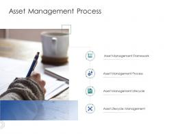 Asset Management Process Infrastructure Engineering Facility Management Ppt Themes