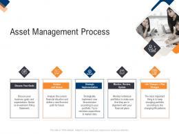 Asset Management Process Infrastructure Management Service Ppt File Designs