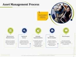 Asset Management Process IT Operations Management Ppt Slides Picture