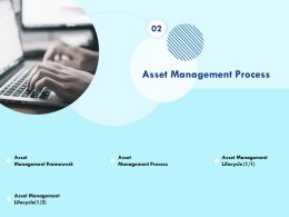 Asset Management Process Lifecycle Ppt Powerpoint Presentation File Brochure