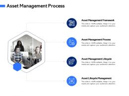 Asset Management Process M3059 Ppt Powerpoint Presentation Pictures Sample