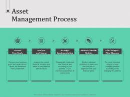 Asset Management Process N563 Ppt Powerpoint Presentation Influencers