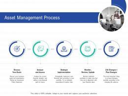 Asset Management Process Slide2 Infrastructure Construction Planning Management Ppt Sample